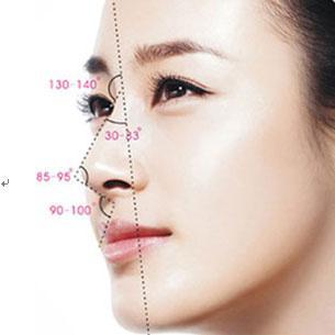 隆鼻整形最好的医生妃凡医美邹路韩式隆鼻手术价格多少钱?