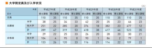 致远塾日本留学干货:东京大学会计学最新解读 报考学生看过来